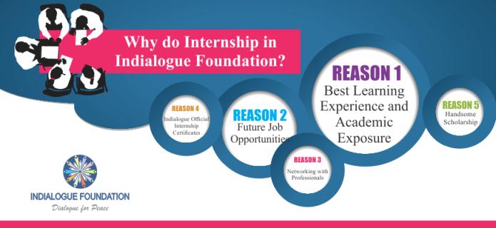 Indialogue Internship Program 2015